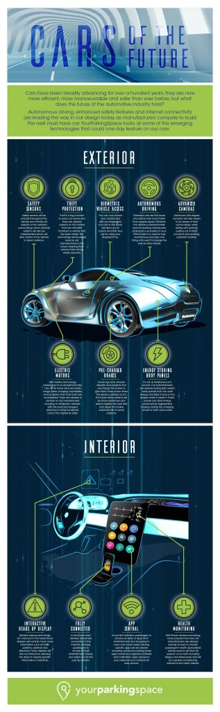 The Cars of Tomorrow Infographic